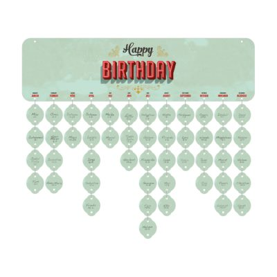 birthdayboard_01